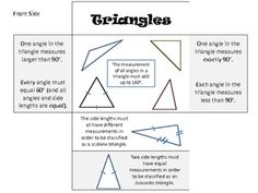 FREE Triangles Math Foldable