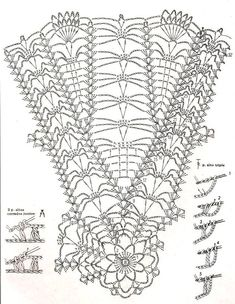 Home Decor Crochet Patterns Part 118 - Beautiful Crochet Patterns and Knitting Patterns Crochet Doily Diagram, Crochet Doily Patterns, Crochet Mandala, Crochet Motif, Crochet Shawl, Crochet Stitches, Knitting Patterns, Crochet Dollies, Crochet Gifts