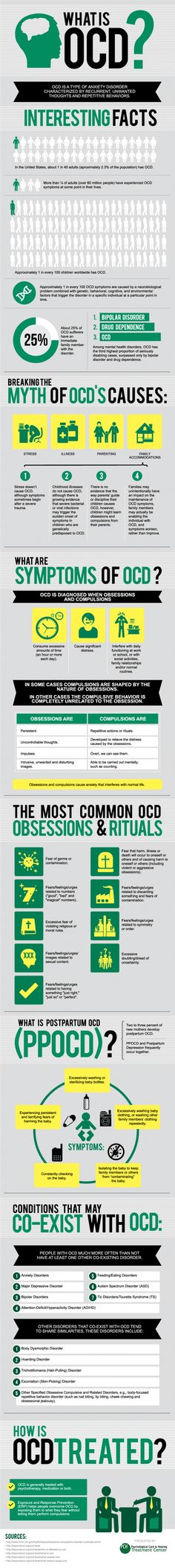 What is OCD? (Infograph)