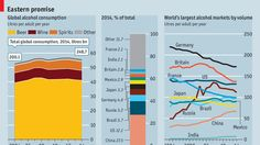 Daily chart: Unlikely results | The Economist