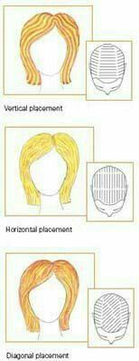 22f61a1207b645a309993affae03406f--hair-foils-hair-coloring.jpg (154×398)