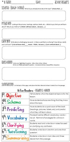 active readers - reciprocal teaching form for students and small group sequence