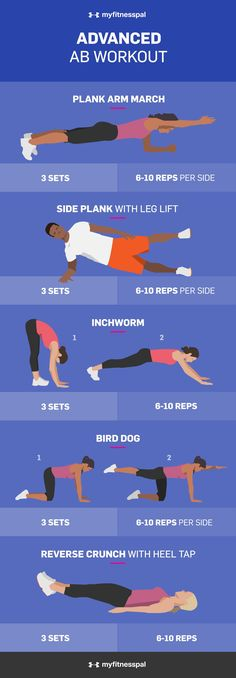 No gym? No equipment? No problem. These three at-home abdominal workouts will challenge your core strength and endurance using only your body weight.
