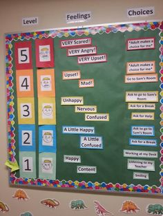 """5 point scale. I like the """"adult makes a choice for me"""" addition at the higher levels."""