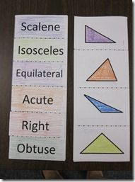 Types of Triangles.  Re-pinned by:  http://www.teacherspayteachers.com/Store/Great-Hall-Academy-Of-Learning