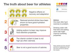 Sports beer for athletes -