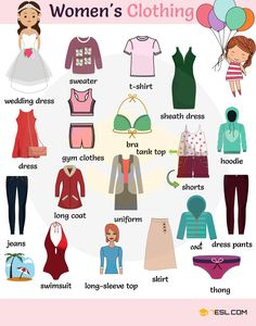 Clothing (also known as clothes and attire) is fiber and textile material worn on the body. In general, the amount and type of clothes worn depends on body type, social, and geographic considerations. And, some clothes can be gender-specific. A fashion accessory is an item used to contribute, in a secondary manner, to the wearer's outfit. Also, it is often