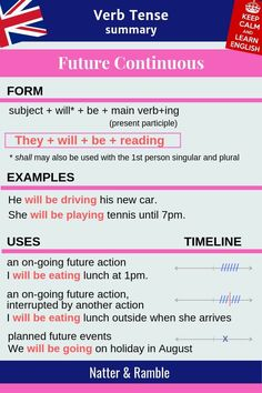 Future Continuous Tense form, uses, examples Study English Grammar, English Verbs, English Writing Skills, Learn English Words, English Phrases, English Language Learning, English Lessons, English English, French Language