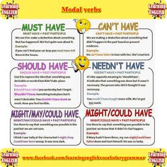 Modal verbs explained and with examples