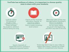 youtube-learning-through-video-fi.jpg (756×567)