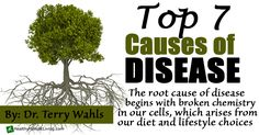 "When faced with a chronic disease or diagnosis of an autoimmune disorder, it's easy to wonder ""Why me?"" How is it that some people who eat a Standard American Diet seem to be disease free...  http://www.healthy-holistic-living.com/top-7-reasons-get-diseases.html"