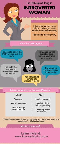 The Challenges of Being An Introverted Woman Infographic - Introvert Spring