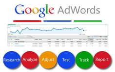 Google AdWords is a keyword planner tool used for analyzing the search trends and finding the keyword ideas for the business websites. Check out here its various benefits that will help in your ad campaign management.
