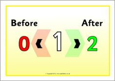 Before and after number posters (1-50) (SB8049) - SparkleBox
