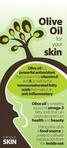 Olive oil for your skin