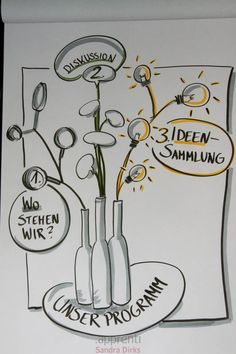 ... bloggt und vloggt über Visualisieren & Facilitation Sketch Notes, Logo Design, Doodle Sketch, Business Presentation, Creative Business, Workshop, Doodles, Sketches, Clip Art
