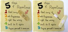 """5 Steps of Repentance"" quiet book page"