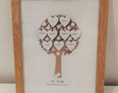 Framed 8x10 Family Tree by MillersCreekCrafts on Etsy