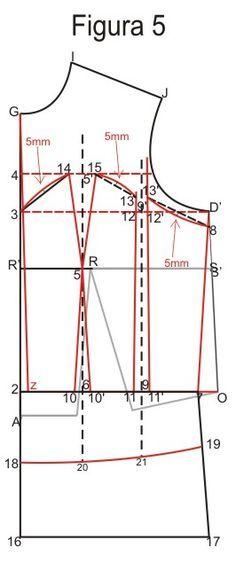 Cortando e Costurando passo a passo moldulagem corset