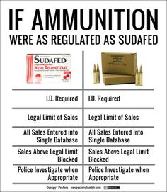 If Ammunition Were As Regulated As Sudafed