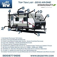 A durable, entry-level camper that is value-priced, some AR-ONE models are towable by SUVs and minivans. The 2016 AR-ONE features bolder new graphics, a 2-year limited warranty and new touches such as Honey Glazed Cherry wood cabinetry and Denver Mattress brand quilted bunk mats. Packing a lot into a small, lightweight package, the AR-ONE features standard amenities to ensure an enjoyable camping experience – pure and simple.