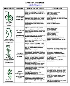 "There's a lot of information ""out there"" regarding the four ""original"" (or traditional) symbols used in Reiki. For easy reference and convenience, we created this one page ""cheat sheet"", which show..."