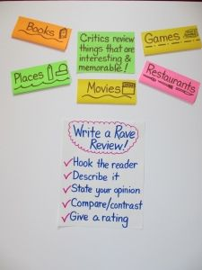 Persuasive Writing - Idea to use for the writer's notebook.