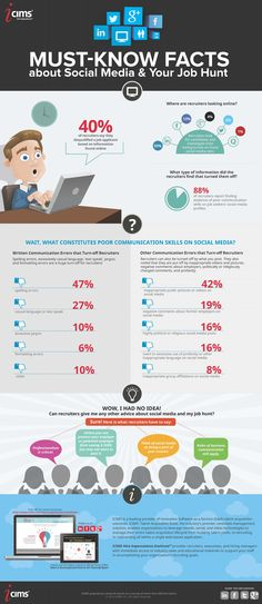 Managing Your Online Presence During a Job Hunt [infographic]