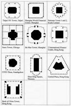 highrise building core schematics - Google Search