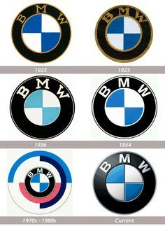 Evolution of BMW logo