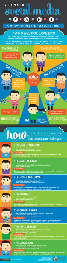 7 types of Social Media Fans and how to make the most out of them - #SocialMedia #SocialNetworks #Infographic #Infographics
