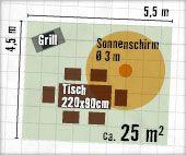 Terrassenplanung mit HORNBACH