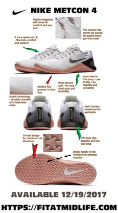 size 40 7d150 024a0 Nike Metcon 4 Infographic