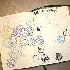 What goes around, comes around gratitude log in my bullet journal planner collection