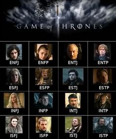 Game of Thrones Myers Briggs Type Indicator | Larkable.com