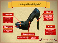 10 Steps to Choose Your Perfect Heels Your Perfect, Block Heels, Patent Leather, Christian Louboutin, Peep Toe, High Heels, Feminine, Platform, Wedges