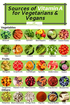 Vitamin A is a fat-soluble dietary compound that is essential for healthy vis. Vegan Vitamin D, Vitamin Rich Foods, Sources Of Vitamin A, Potassium Rich Foods, Fat Sources, Vegan Nutrition, Health And Nutrition, Health Tips, Vitamins For Vegetarians