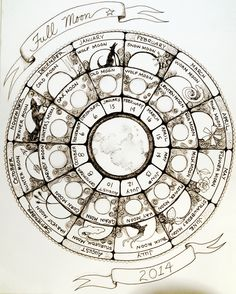 Phenology wheel, Phases of the Moon by Tracie Noles-Ross