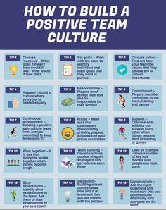 Great Leadership Tips Leadership Coaching, Leadership Development, Leadership Quotes, Leadership Activities, Leadership Qualities, Educational Leadership, Teamwork Quotes, Professional Development, Change Leadership