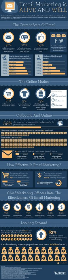 E-mail marketing infographic - by Bootcamp Media ( #Marketing #SEO #Infographics )