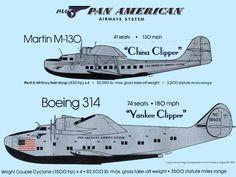 "Boeing 314 ""Yankee Clipper"" y Martin M-130 ""China Clipper"", de Pan American Airways 1939, USA"
