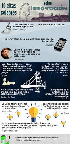 10 citas célebres sobre Innovación