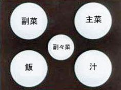 和食の配置