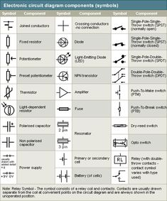 electrical schematic symbols or electrical engineer one must have rh pinterest com electrical circuit diagram components basic electrical components diagram