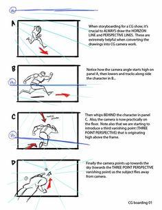Full storyboarding tut  http://sketchbookricelily.tumblr.com/post/72180269267/c2ndy2c1d-wannabeanimator-via-flooby-nooby