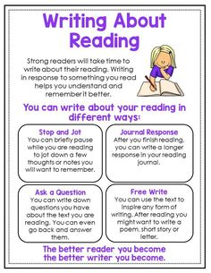 Are you getting ready to launch reader's workshop in your upper elementary classroom? These mini anchor charts will help your or grade students learn important routines that take place during reader's workshop. Reading Strategies, Reading Skills, Writing Skills, Reading Comprehension, Reading Lessons, Reading Goals, Writing Process, Reading Activities, Readers Workshop