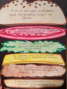 Hamburger essay