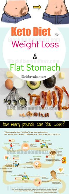 Keto Diet for Weight Loss and Flat Stomach - How many pounds can you lose with ketogenesis diet in 7day / 28 day? Well, if you are determined and disciplined you can lose up 10 pounds in 10 days or more.