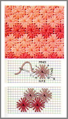 Brilliant Cross Stitch Embroidery Tips Ideas. Mesmerizing Cross Stitch Embroidery Tips Ideas. Broderie Bargello, Diy Broderie, Bargello Needlepoint, Needlepoint Belts, Needlepoint Designs, Needlepoint Stitches, Needlepoint Canvases, Plastic Canvas Stitches, Plastic Canvas Crafts