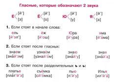 правила по математике с 1 по 4 класс в таблицах распечатать: 11 тыс изображений найдено в Яндекс.Картинках